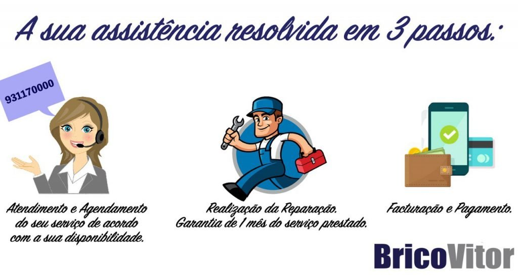 Assistência Caldeiras Lisboa, Assistência Tecnica Caldeiras